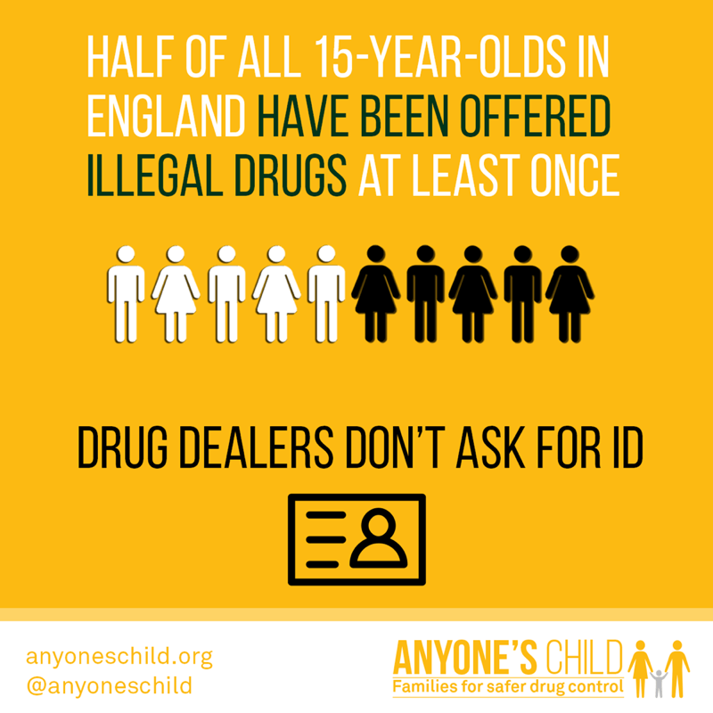 Politiques des drogues : pensons à la jeunesse !