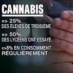Cannabis et baisse de QI