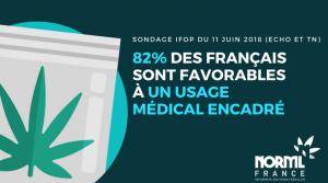 82% des Français favorable cannabis médical encadré